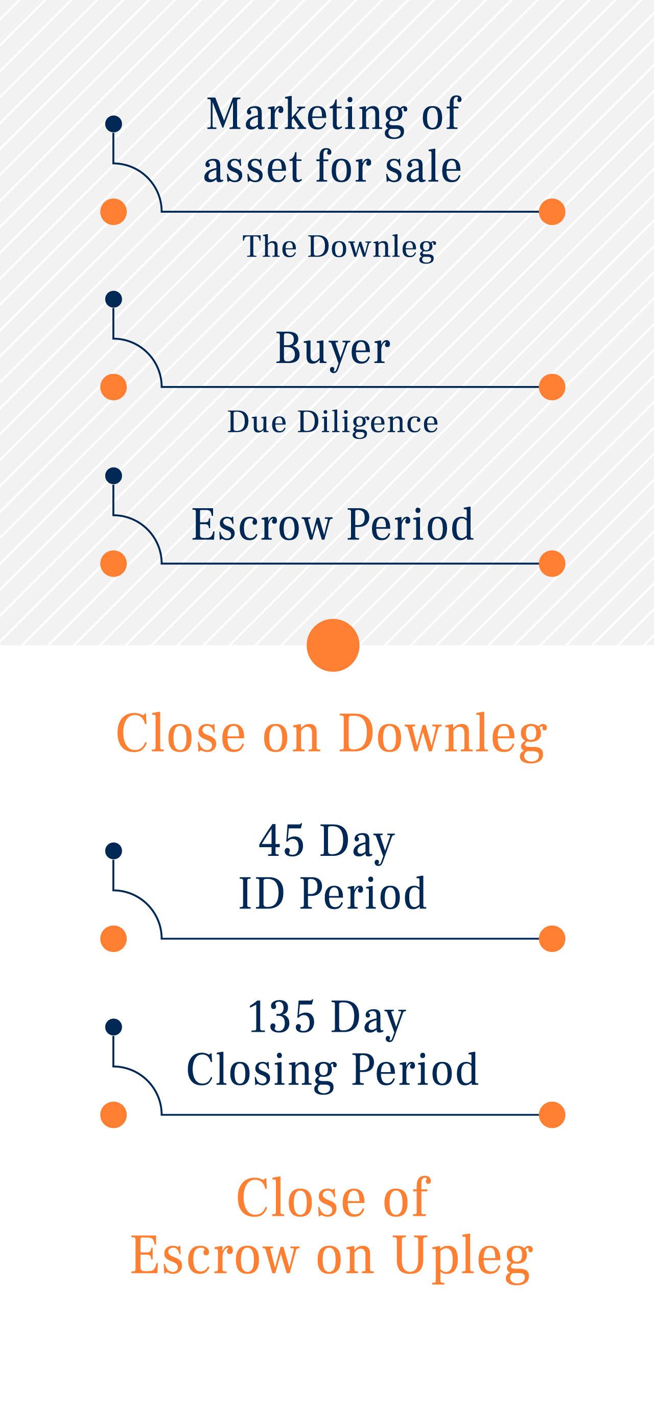 EscrowGraph_V1_Mobile